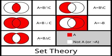 Additive number theory thesis